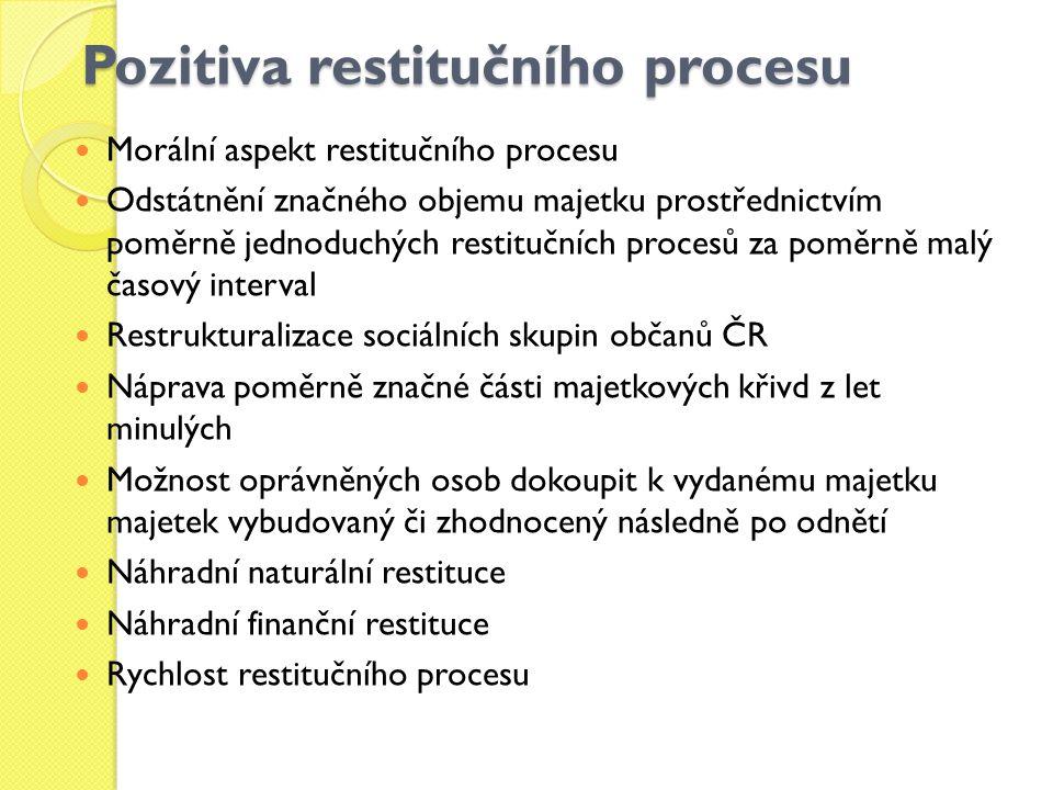 Pozitiva restitučního procesu