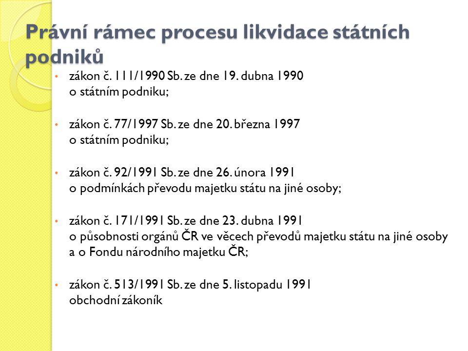 Právní rámec procesu likvidace státních podniků