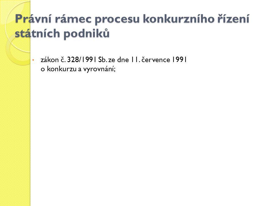 Právní rámec procesu konkurzního řízení státních podniků