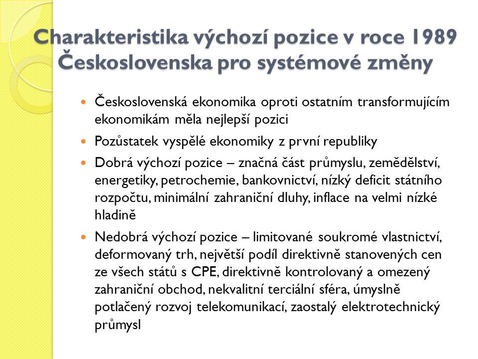 Charakteristika výchozí pozice v roce 1989 Československa pro systémové změny