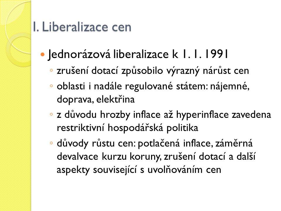 I. Liberalizace cen Jednorázová liberalizace k 1. 1. 1991