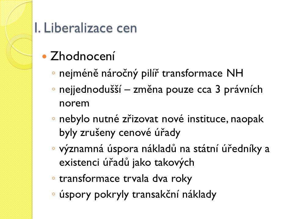 I. Liberalizace cen Zhodnocení nejméně náročný pilíř transformace NH