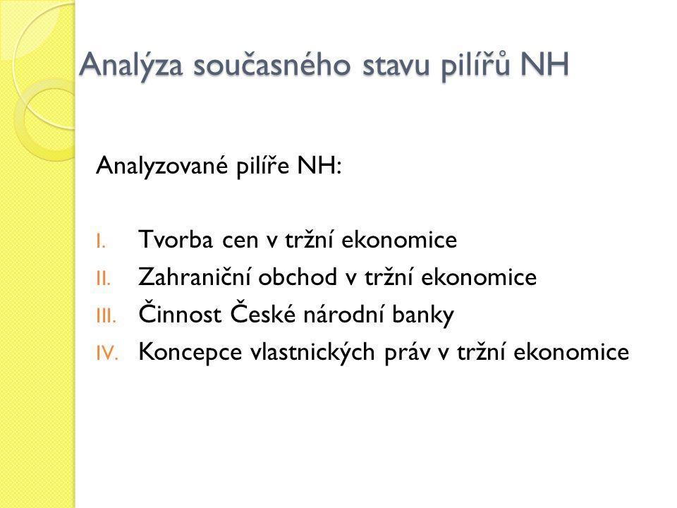 Analýza současného stavu pilířů NH