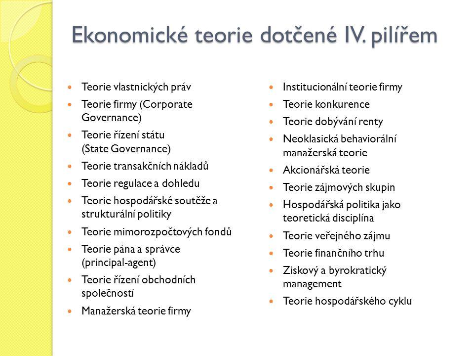 Ekonomické teorie dotčené IV. pilířem