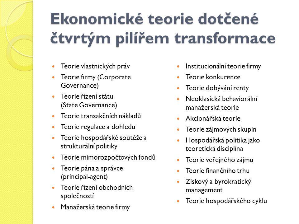 Ekonomické teorie dotčené čtvrtým pilířem transformace