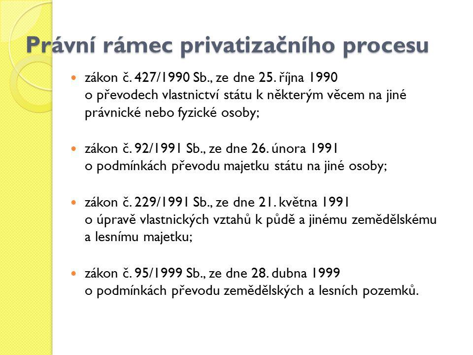 Právní rámec privatizačního procesu