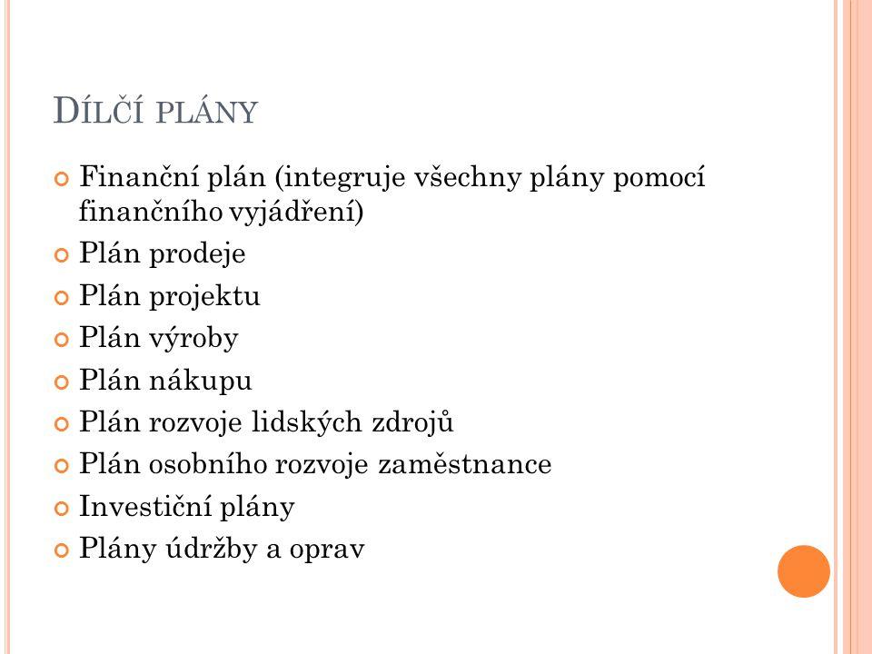 Dílčí plány Finanční plán (integruje všechny plány pomocí finančního vyjádření) Plán prodeje. Plán projektu.