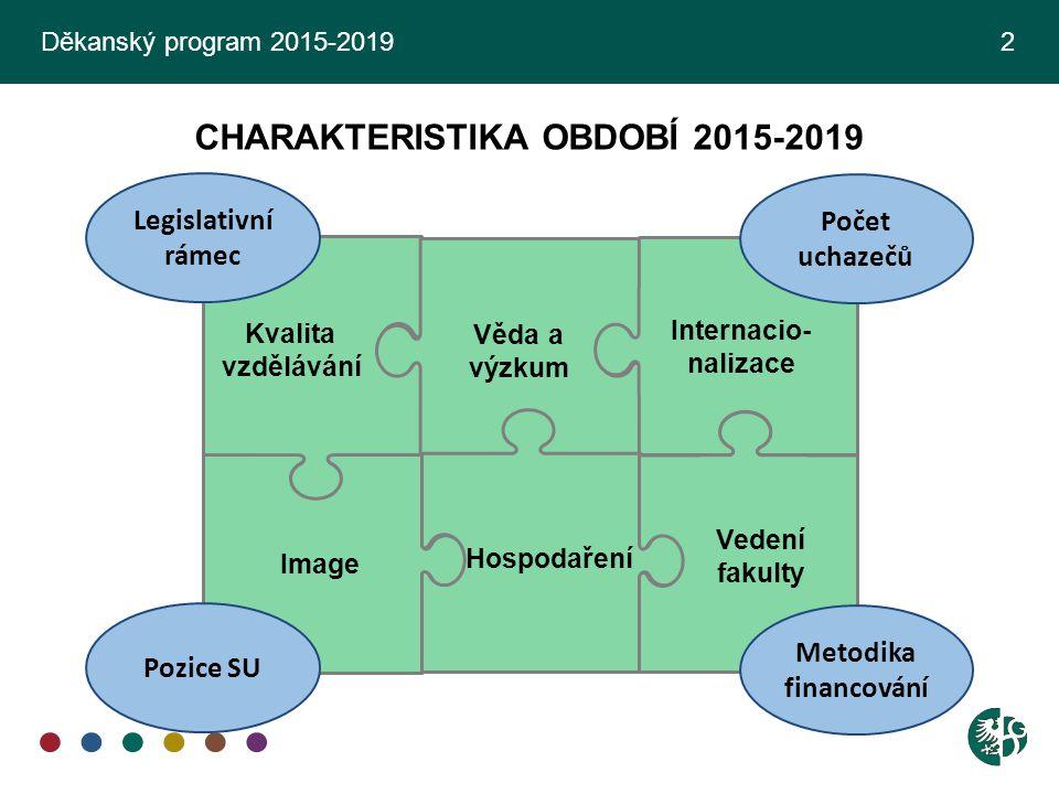 CHARAKTERISTIKA OBDOBÍ 2015-2019