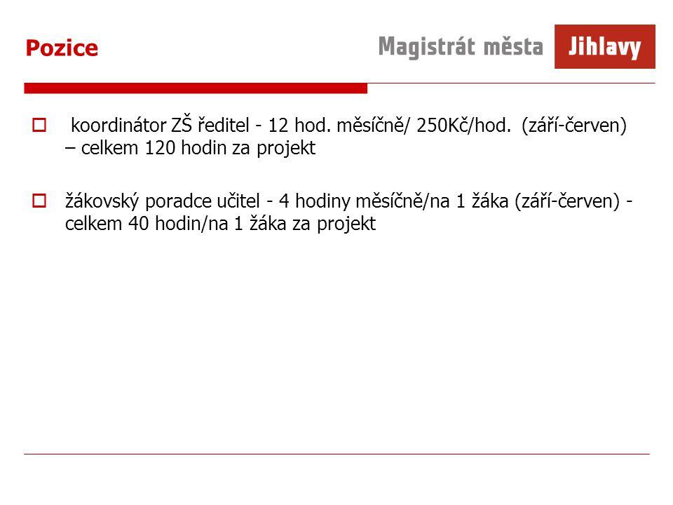 Pozice koordinátor ZŠ ředitel - 12 hod. měsíčně/ 250Kč/hod. (září-červen) – celkem 120 hodin za projekt.