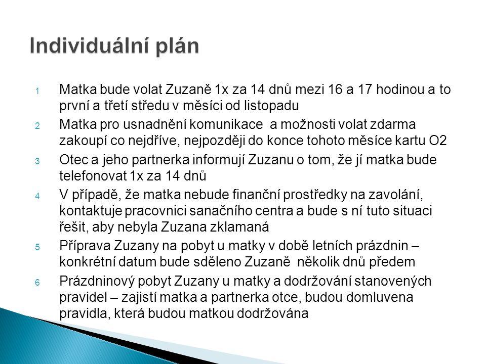 Individuální plán Matka bude volat Zuzaně 1x za 14 dnů mezi 16 a 17 hodinou a to první a třetí středu v měsíci od listopadu.