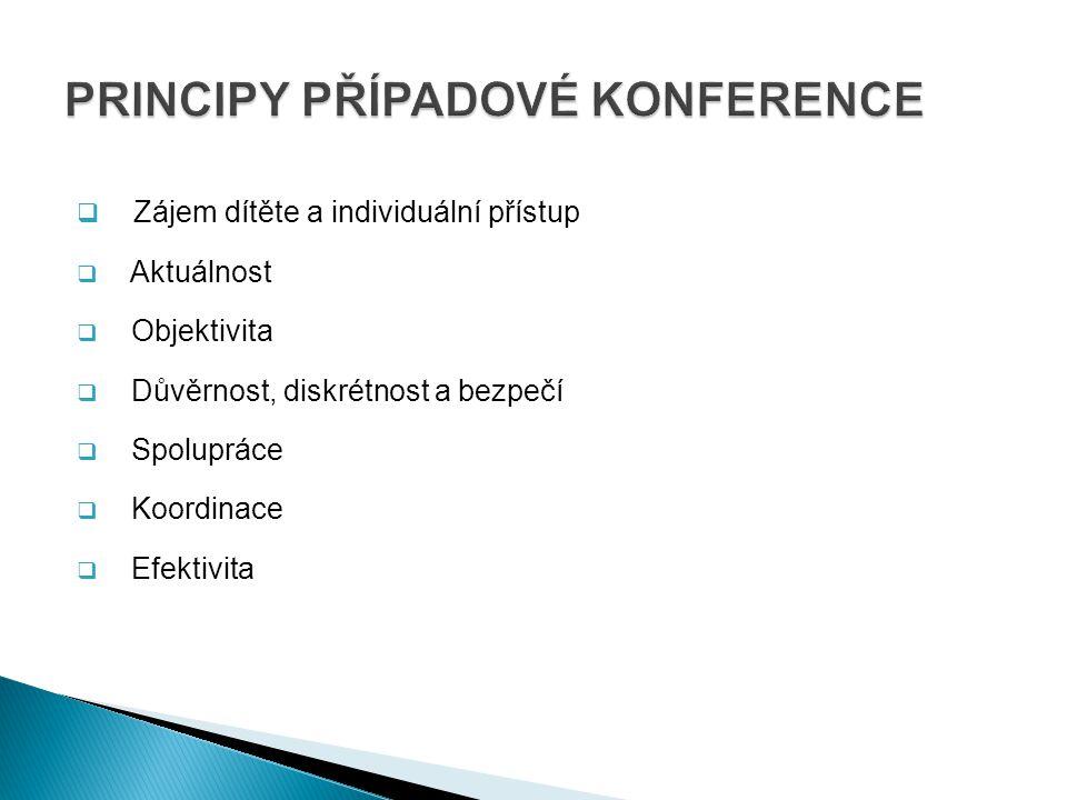 PRINCIPY PŘÍPADOVÉ KONFERENCE