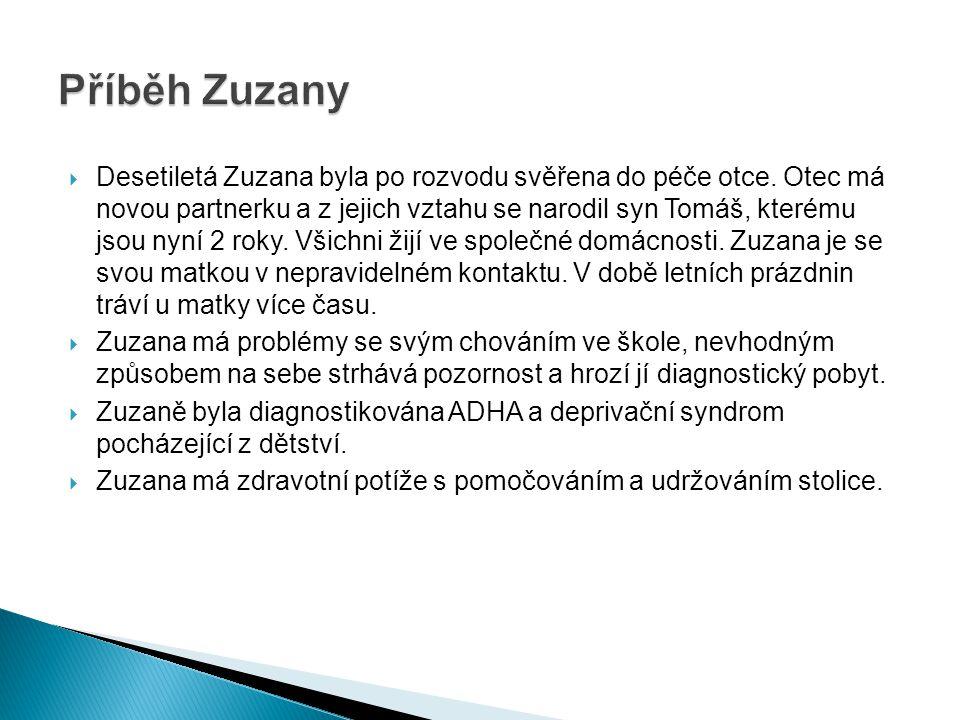 Příběh Zuzany