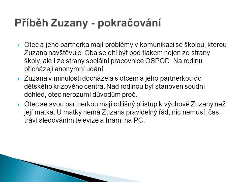 Příběh Zuzany - pokračování