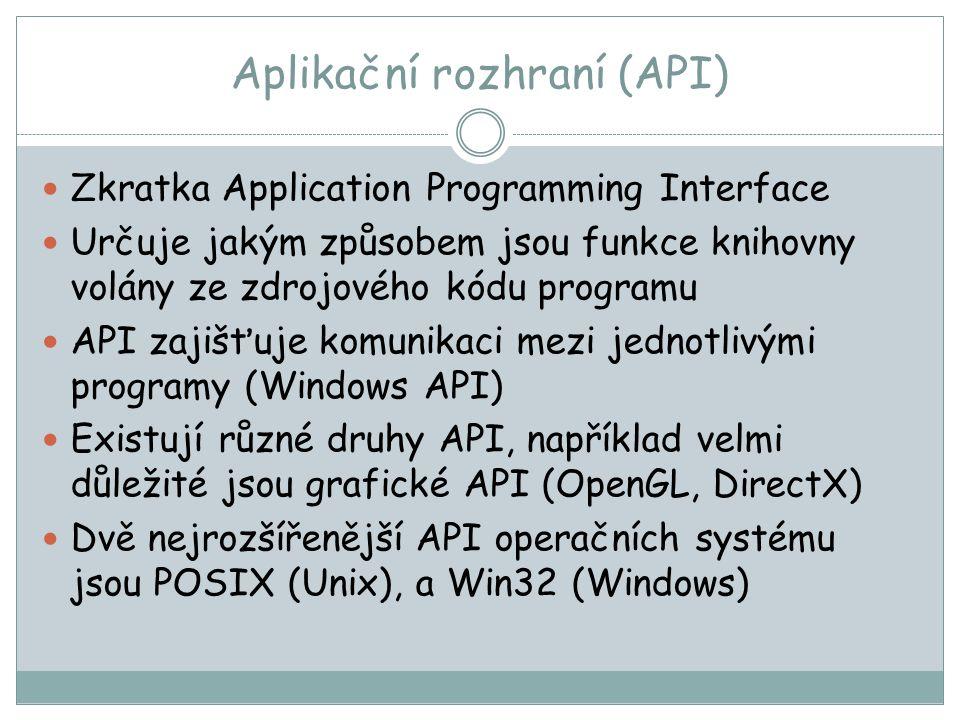 Aplikační rozhraní (API)