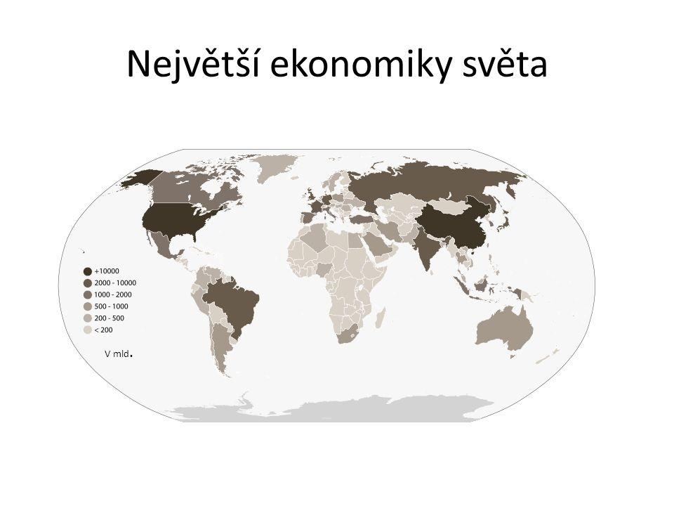 Největší ekonomiky světa