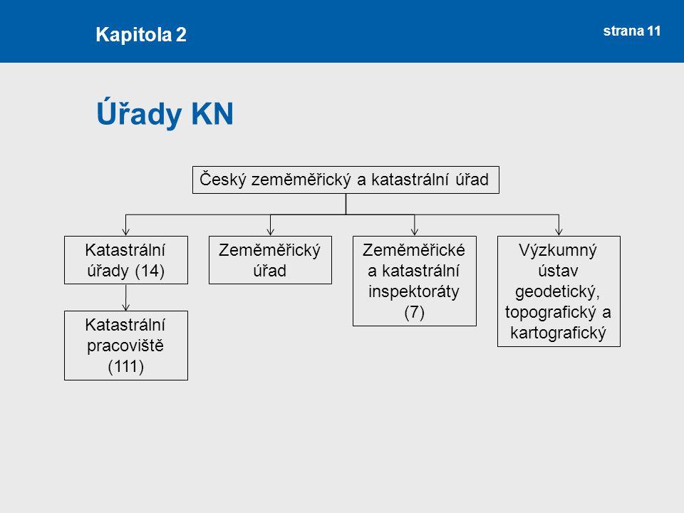 Úřady KN Kapitola 2 Český zeměměřický a katastrální úřad