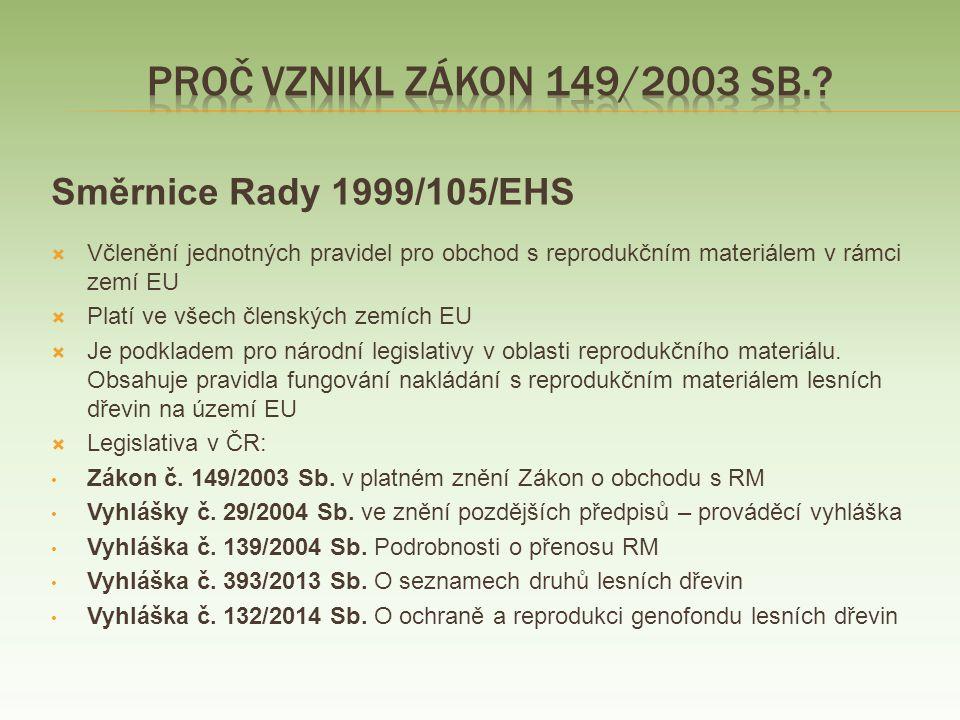Proč vznikl zákon 149/2003 Sb. Směrnice Rady 1999/105/EHS