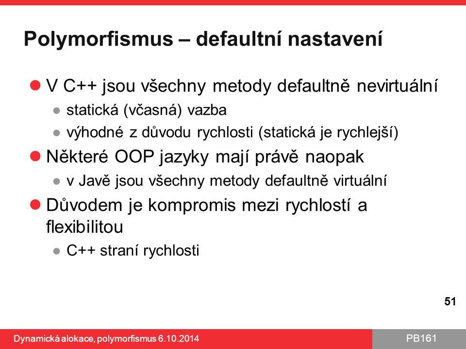 Polymorfismus – defaultní nastavení