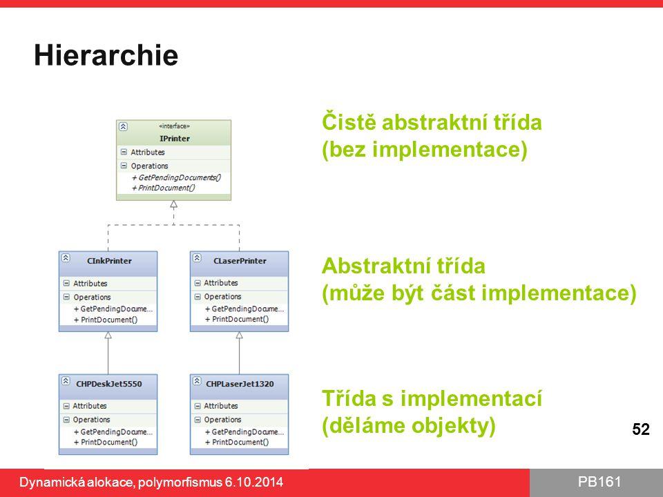 Hierarchie Čistě abstraktní třída (bez implementace) Abstraktní třída