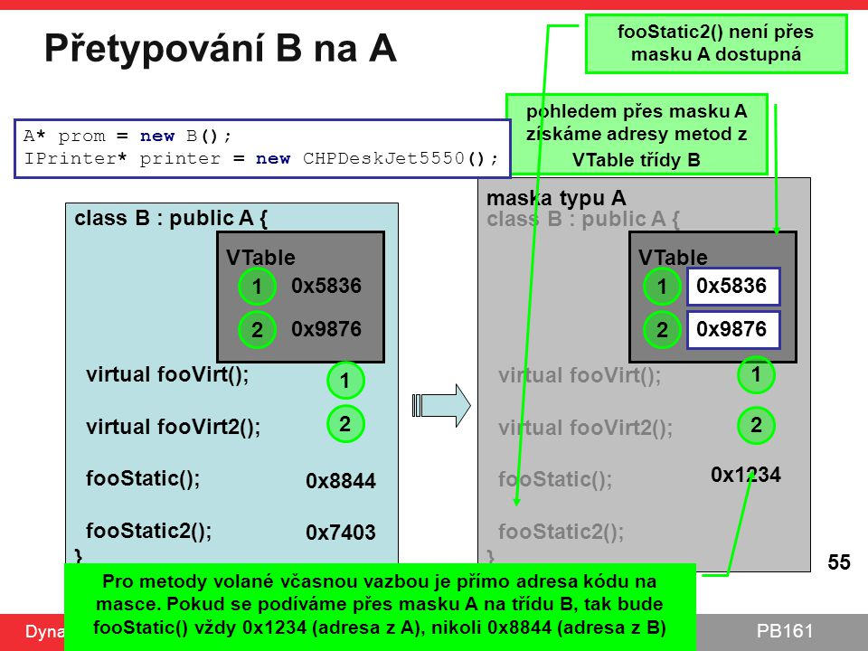 Přetypování B na A maska typu A class B : public A {