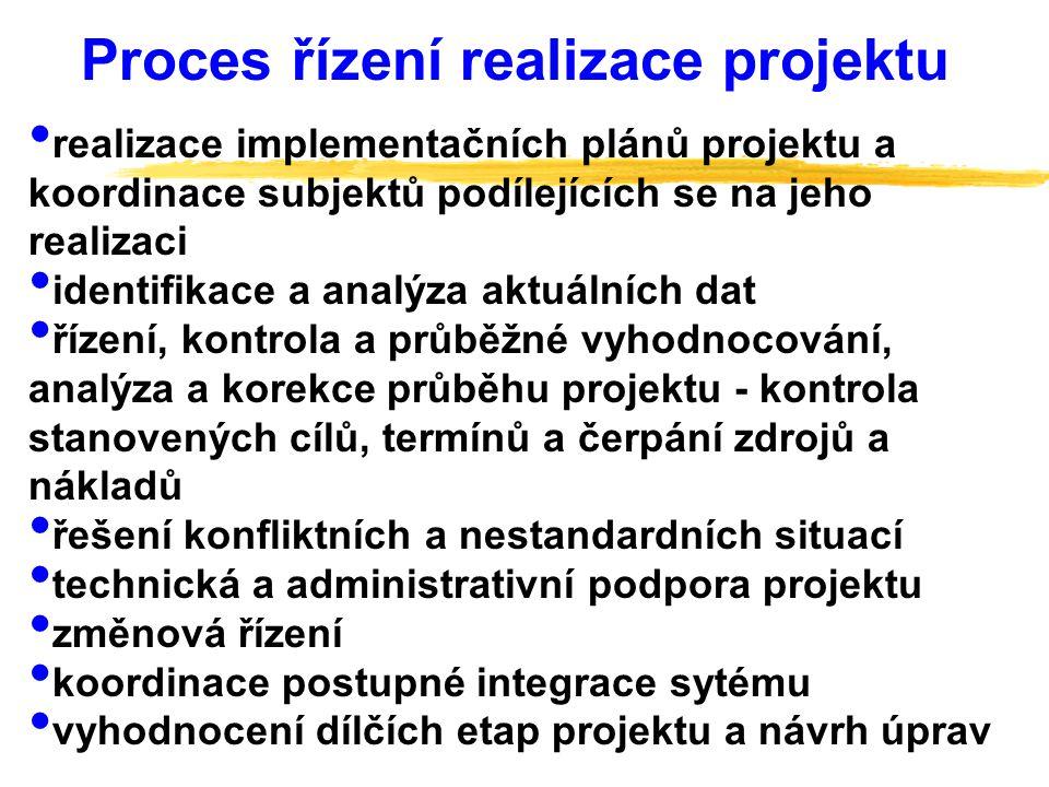 Proces řízení realizace projektu