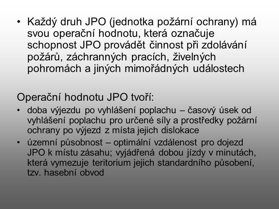 Operační hodnotu JPO tvoří: