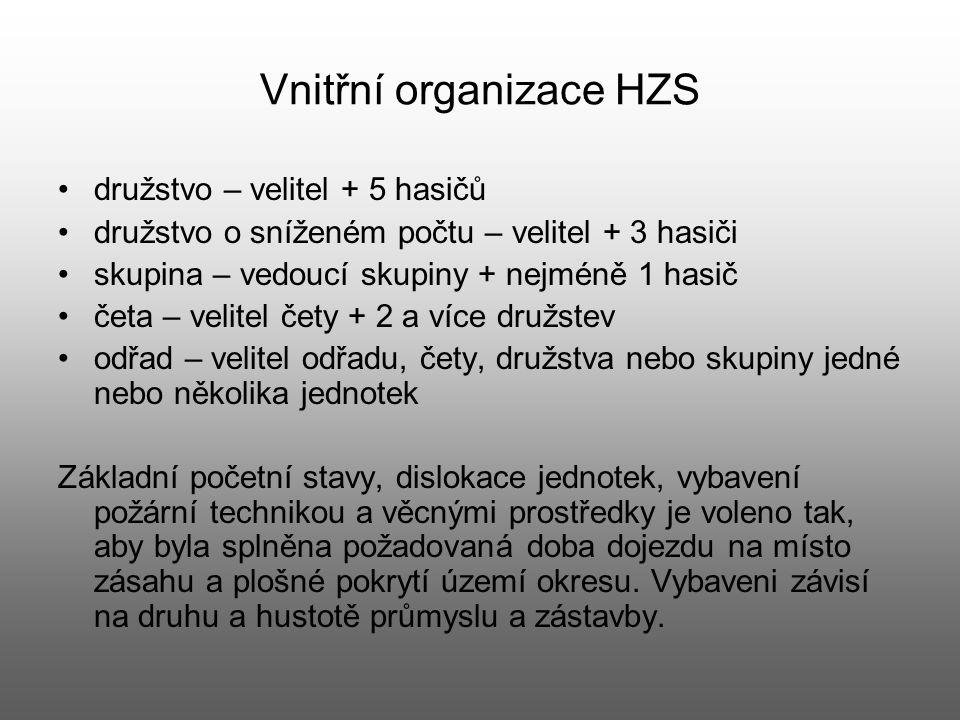 Vnitřní organizace HZS