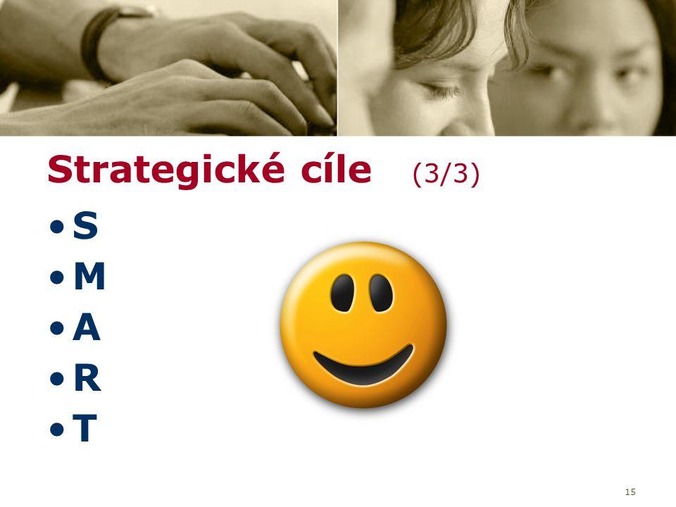 Strategické cíle (3/3) S M A R T