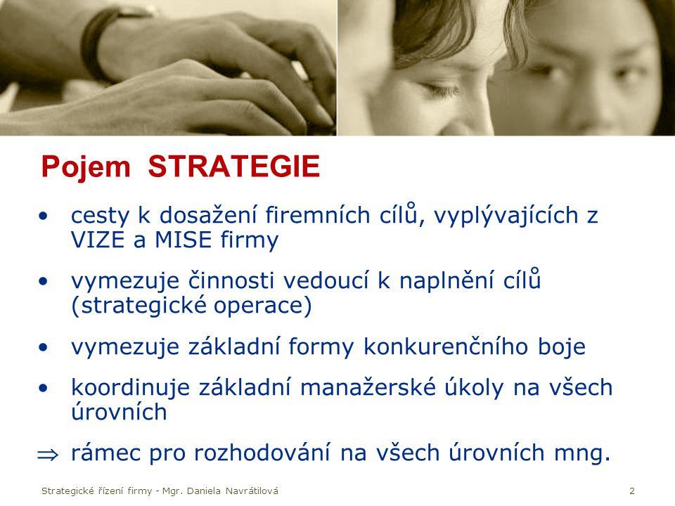 Pojem STRATEGIE cesty k dosažení firemních cílů, vyplývajících z VIZE a MISE firmy.
