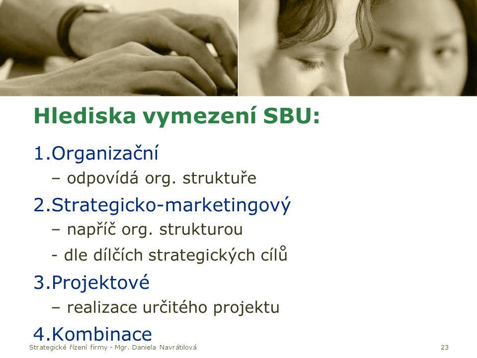 Hlediska vymezení SBU:
