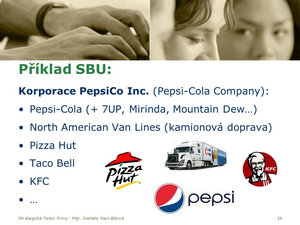 Příklad SBU: Korporace PepsiCo Inc. (Pepsi-Cola Company):