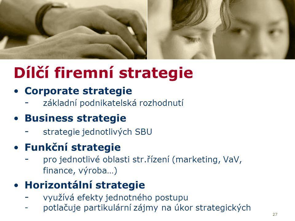 Dílčí firemní strategie
