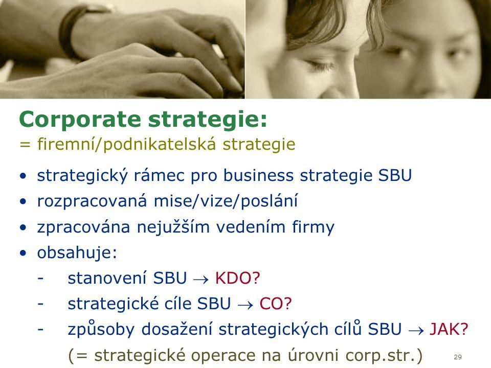 Corporate strategie: = firemní/podnikatelská strategie