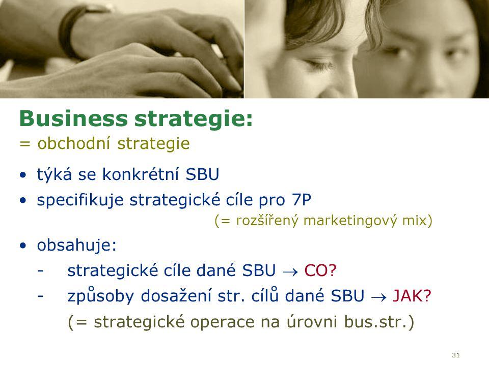 Business strategie: = obchodní strategie týká se konkrétní SBU