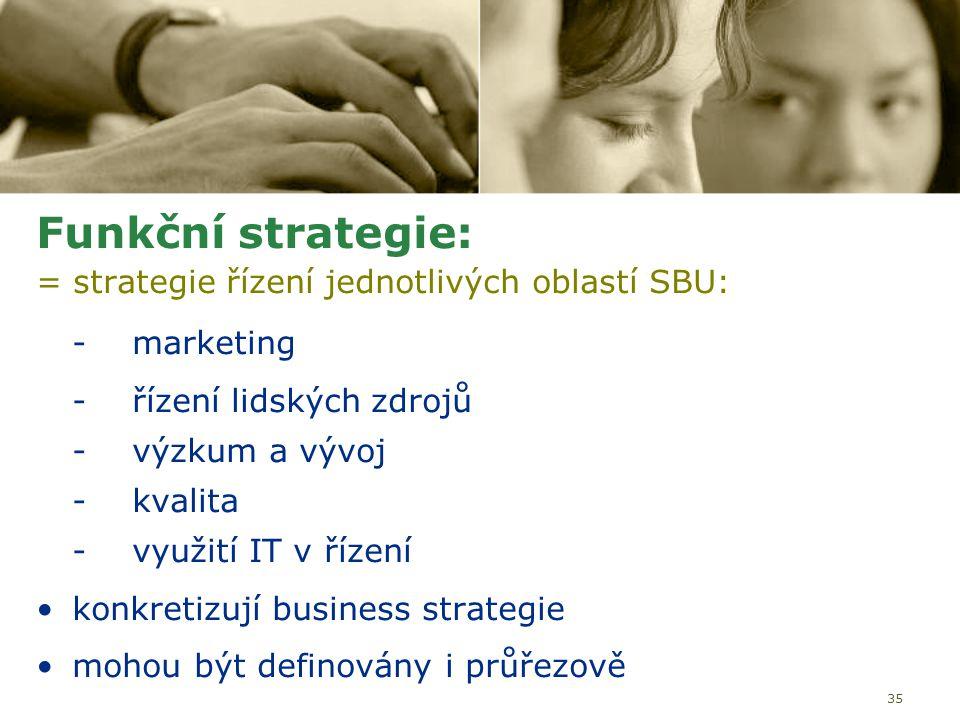 Funkční strategie: = strategie řízení jednotlivých oblastí SBU: