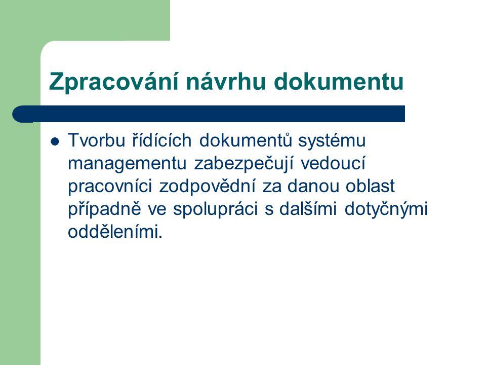 Zpracování návrhu dokumentu