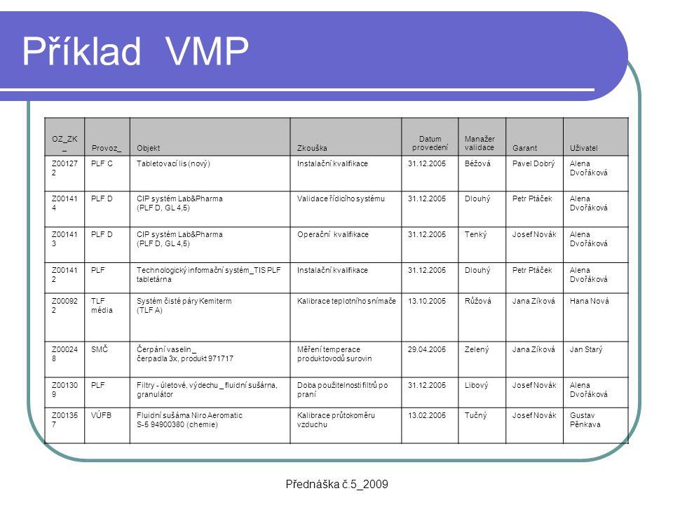 Příklad VMP Přednáška č.5_2009 OZ_ZK_ Provoz_ Objekt Zkouška