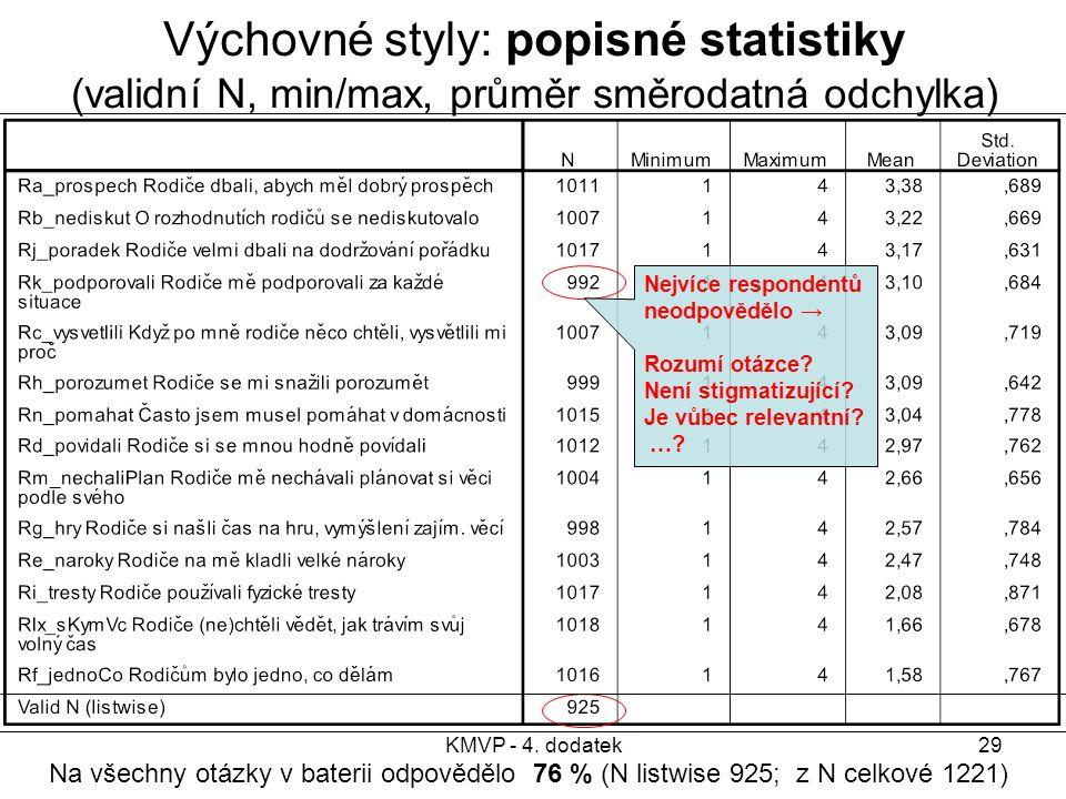 Výchovné styly: popisné statistiky (validní N, min/max, průměr směrodatná odchylka)