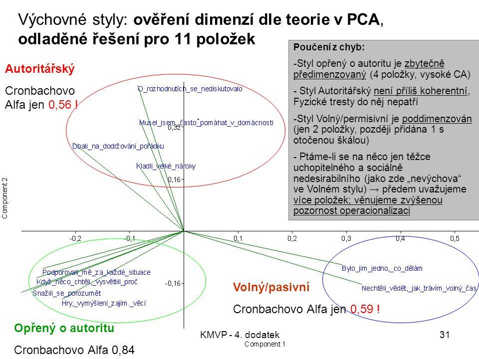 Výchovné styly: ověření dimenzí dle teorie v PCA, odladěné řešení pro 11 položek