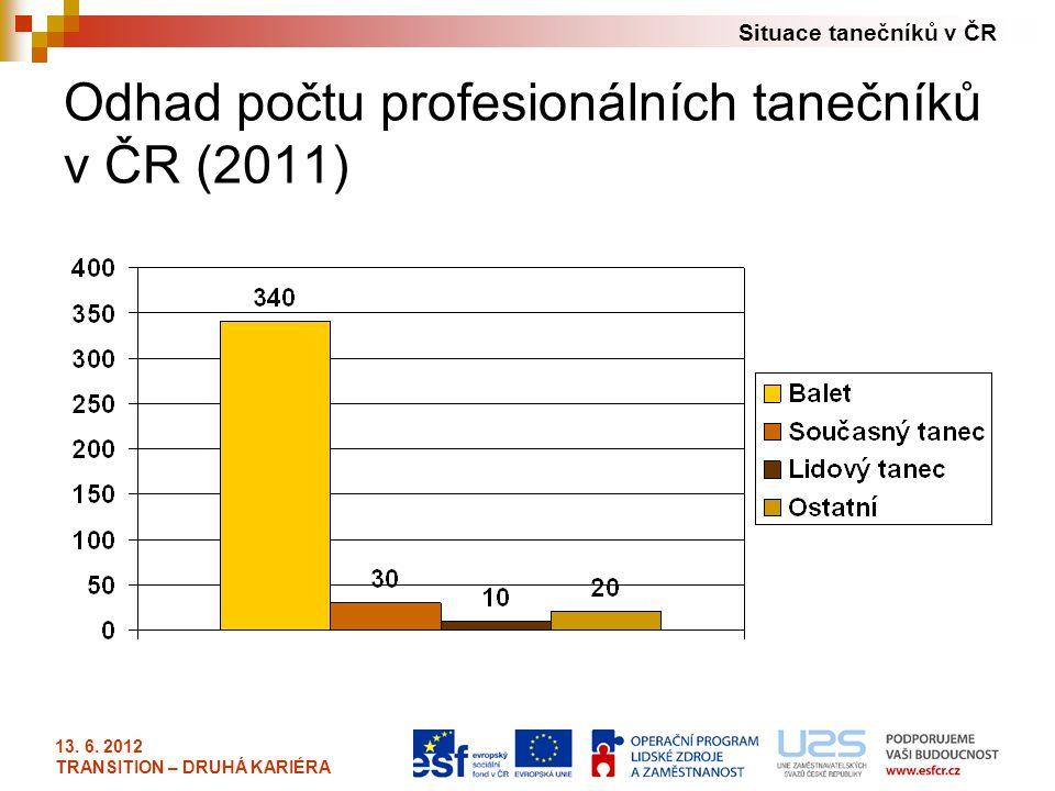 Odhad počtu profesionálních tanečníků v ČR (2011)