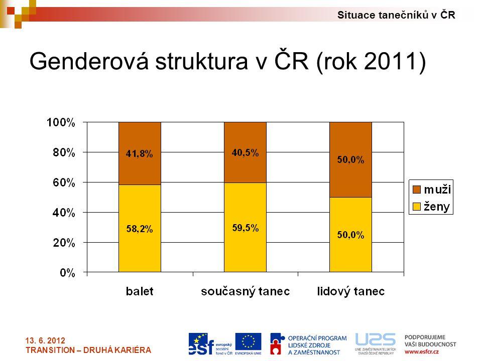 Genderová struktura v ČR (rok 2011)
