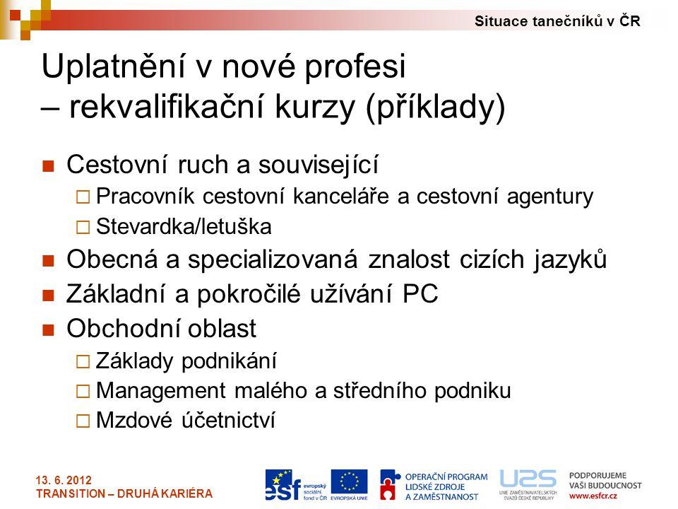 Uplatnění v nové profesi – rekvalifikační kurzy (příklady)