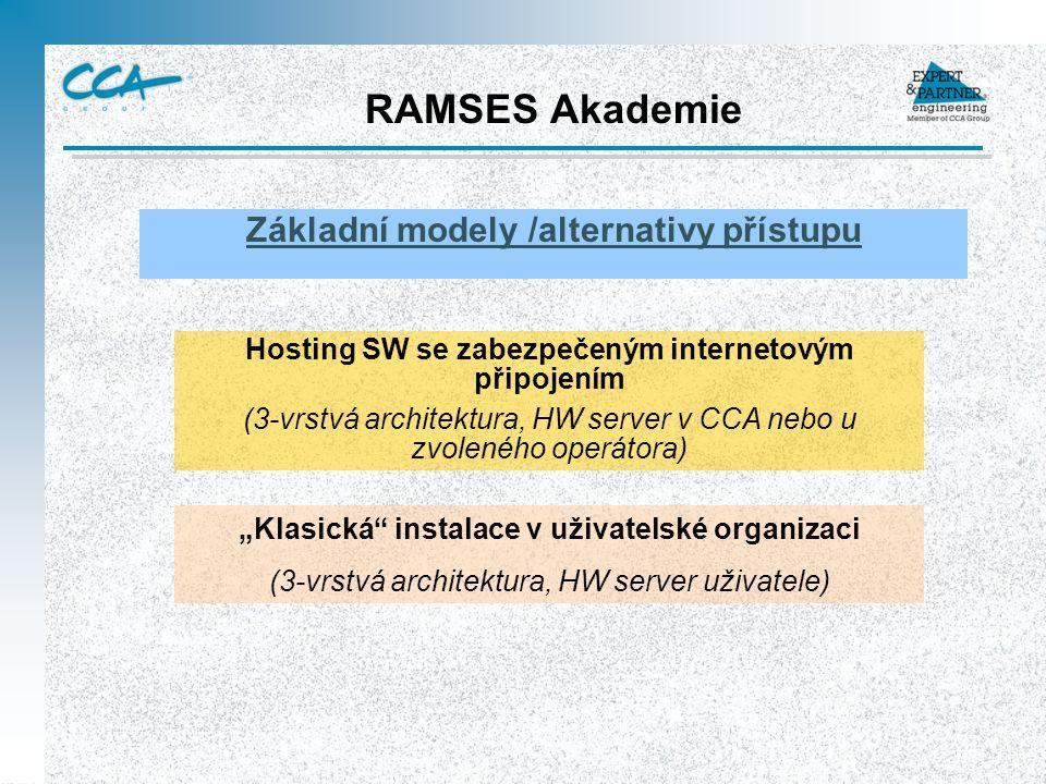RAMSES Akademie Základní modely /alternativy přístupu