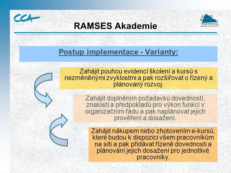 Postup implementace - Varianty: