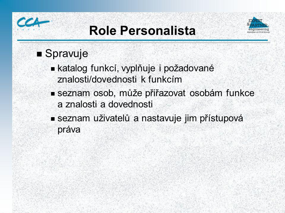 Role Personalista Spravuje