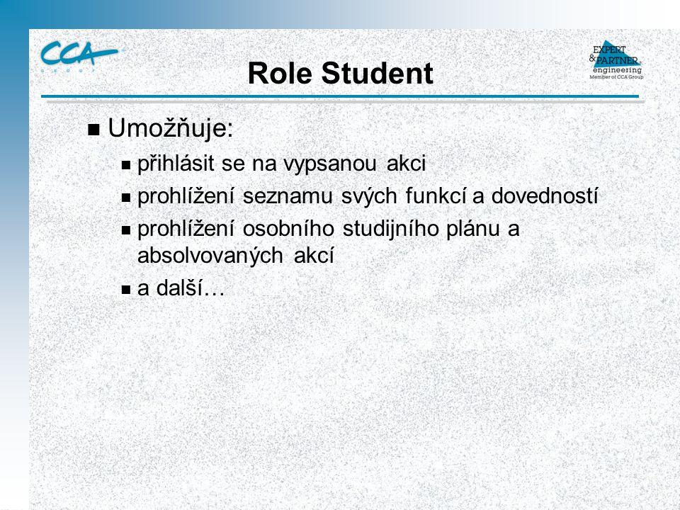 Role Student Umožňuje: přihlásit se na vypsanou akci