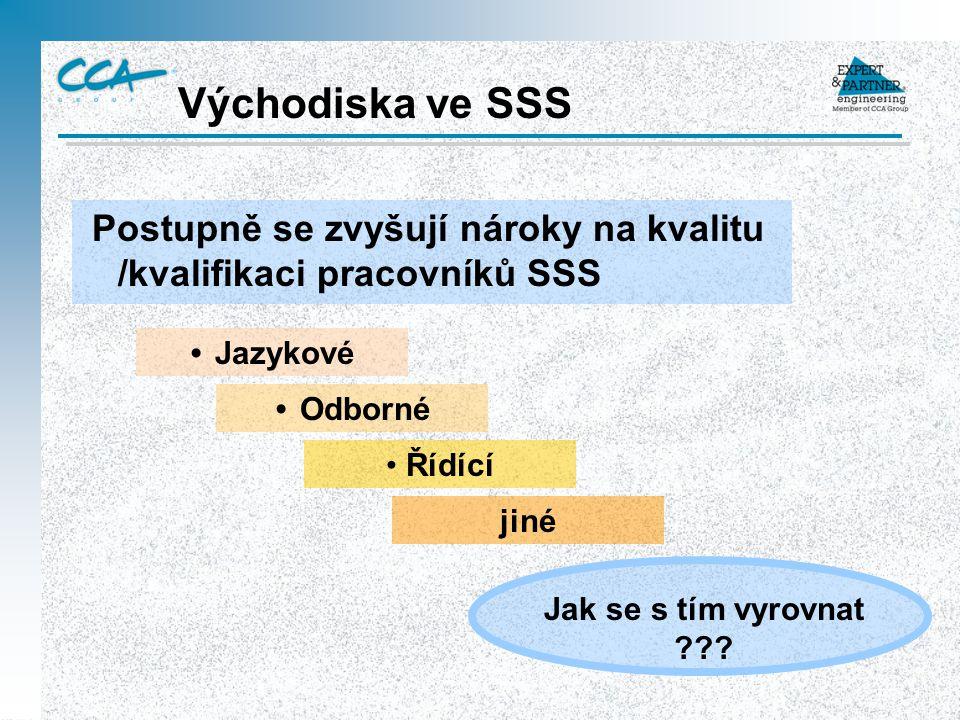 Východiska ve SSS Postupně se zvyšují nároky na kvalitu /kvalifikaci pracovníků SSS. Jazykové. Odborné.