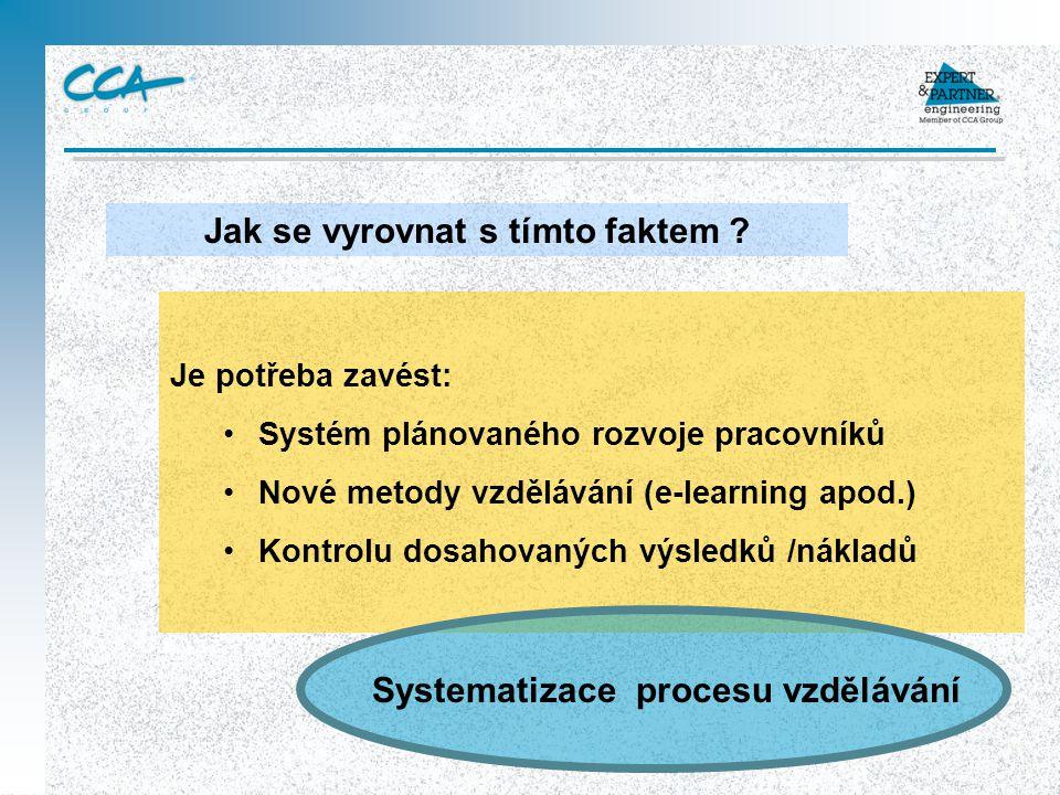 Jak se vyrovnat s tímto faktem Systematizace procesu vzdělávání