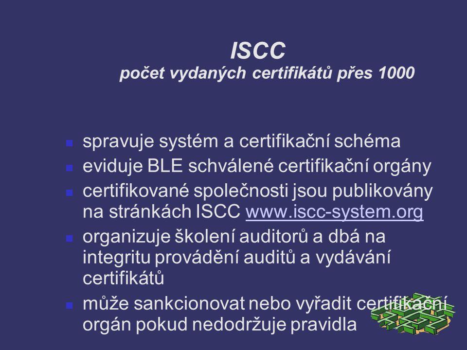 ISCC počet vydaných certifikátů přes 1000
