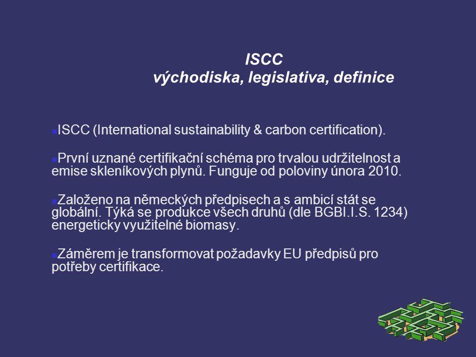 ISCC východiska, legislativa, definice